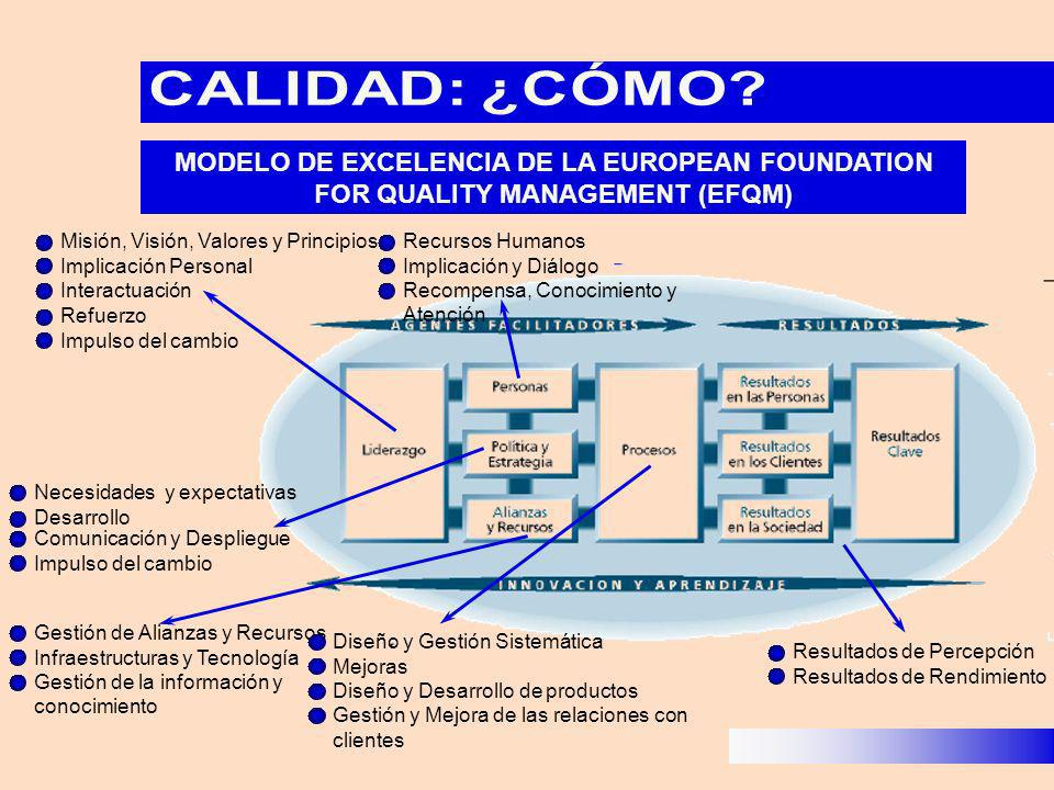 CALIDAD: ¿CÓMO MODELO DE EXCELENCIA DE LA EUROPEAN FOUNDATION FOR QUALITY MANAGEMENT (EFQM)