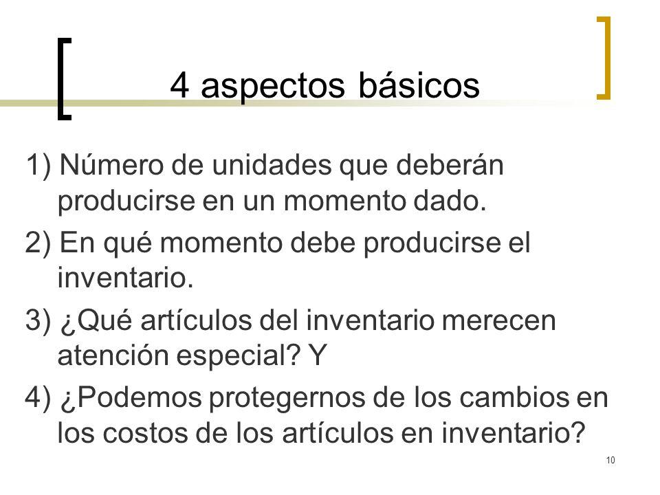 4 aspectos básicos 1) Número de unidades que deberán producirse en un momento dado. 2) En qué momento debe producirse el inventario.
