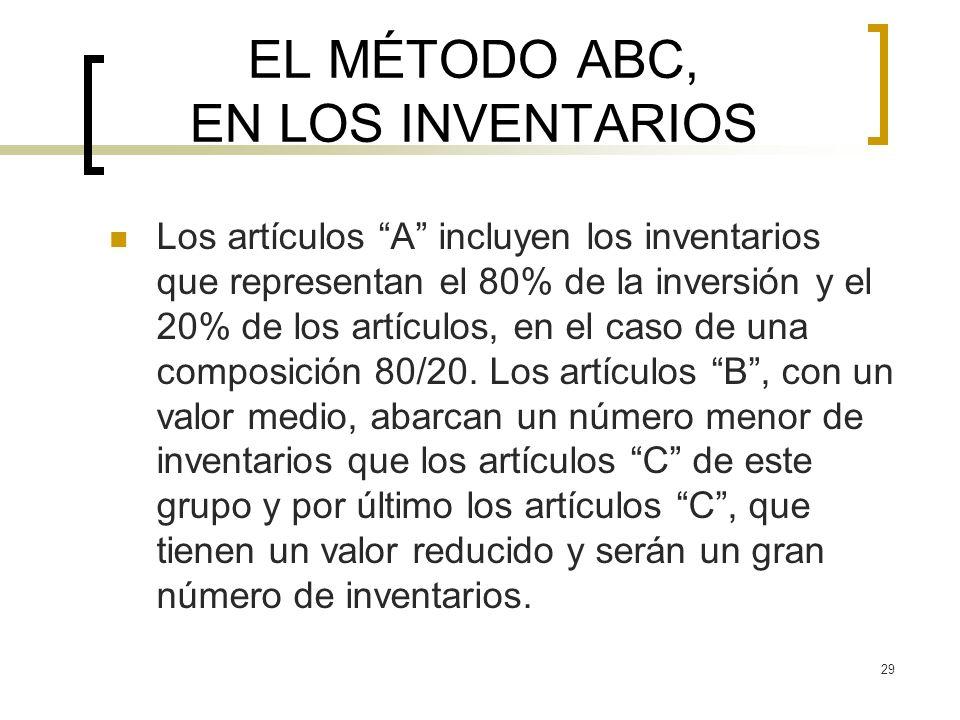 EL MÉTODO ABC, EN LOS INVENTARIOS