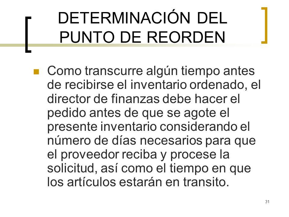 DETERMINACIÓN DEL PUNTO DE REORDEN