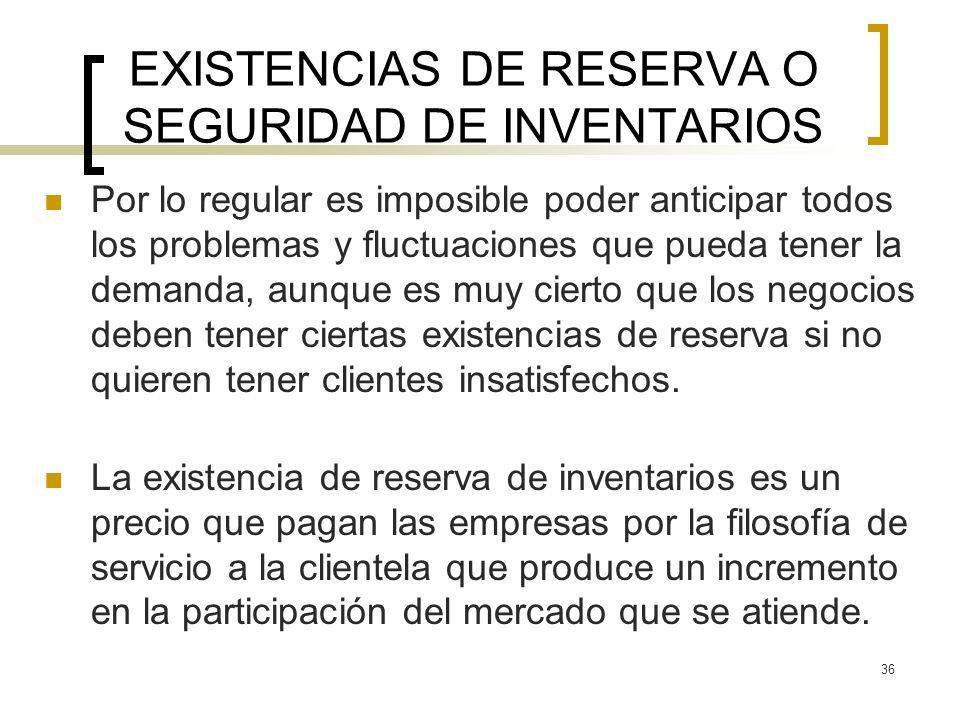 EXISTENCIAS DE RESERVA O SEGURIDAD DE INVENTARIOS