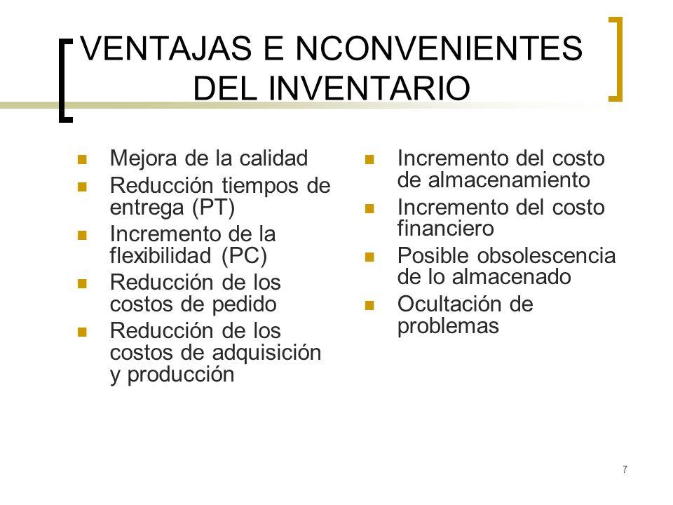 VENTAJAS E NCONVENIENTES DEL INVENTARIO