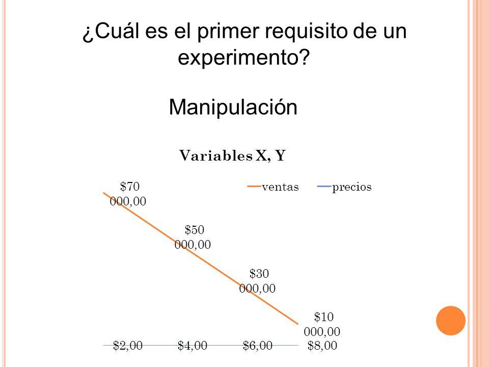 ¿Cuál es el primer requisito de un experimento