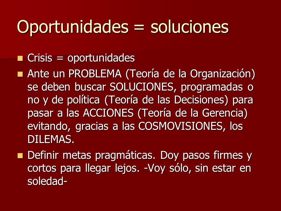 Oportunidades = soluciones