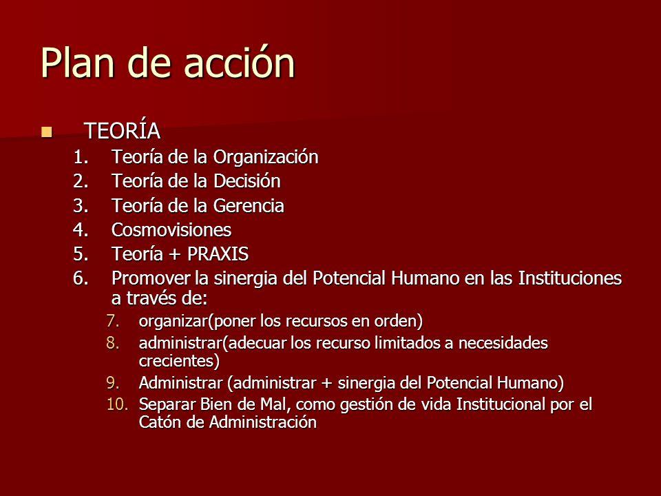Plan de acción TEORÍA Teoría de la Organización Teoría de la Decisión