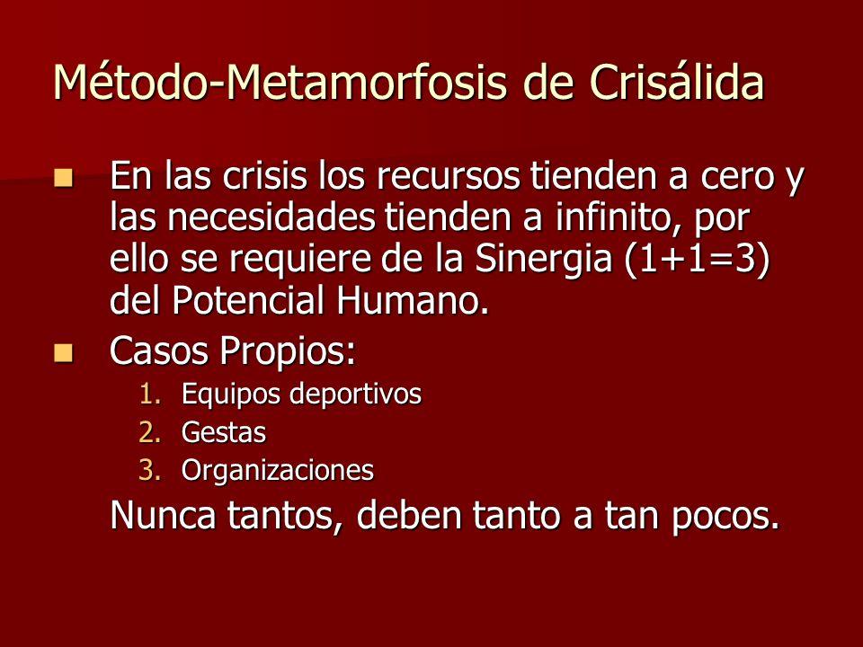 Método-Metamorfosis de Crisálida
