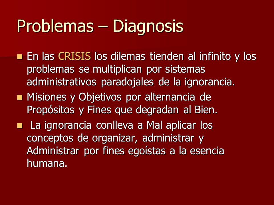 Problemas – Diagnosis