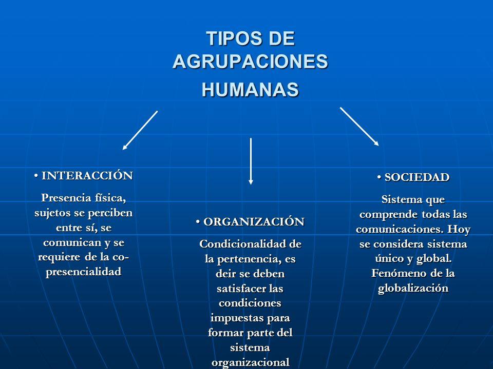 TIPOS DE AGRUPACIONES HUMANAS