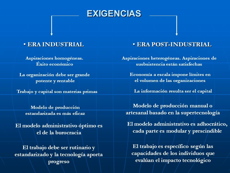 EXIGENCIAS ERA INDUSTRIAL ERA POST-INDUSTRIAL