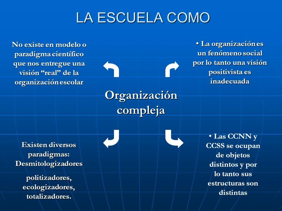 LA ESCUELA COMO Organización compleja