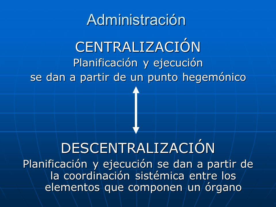 Administración CENTRALIZACIÓN DESCENTRALIZACIÓN