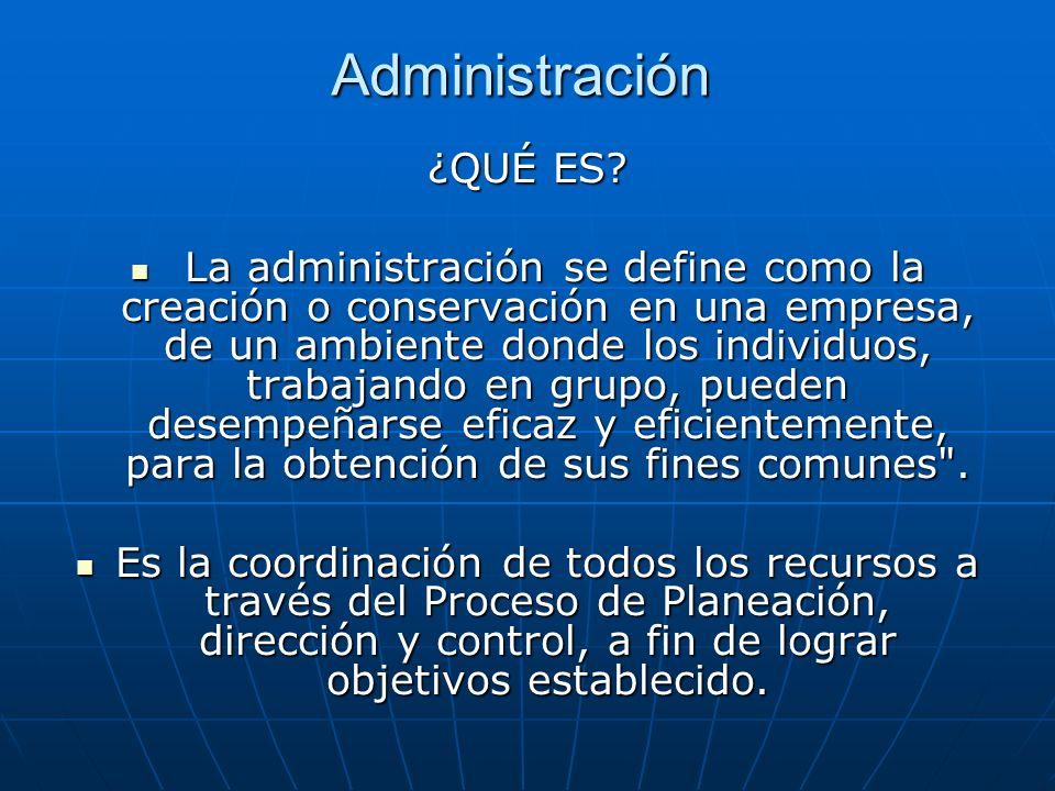 Administración ¿QUÉ ES