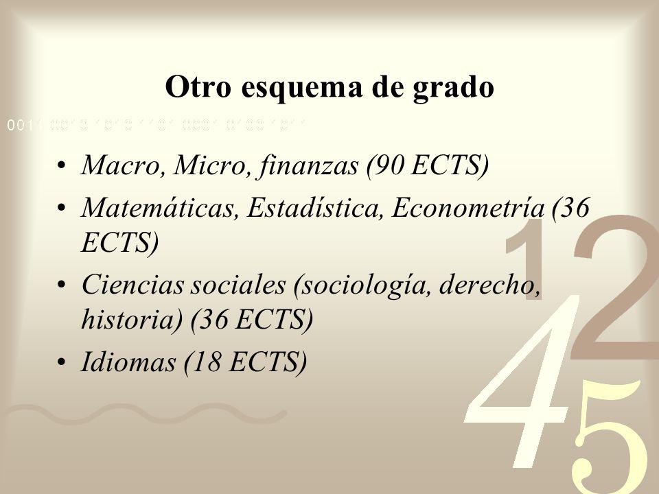 Otro esquema de grado Macro, Micro, finanzas (90 ECTS)