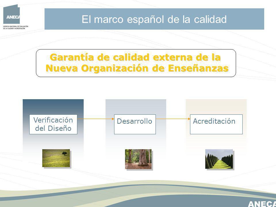 Garantía de calidad externa de la Nueva Organización de Enseñanzas