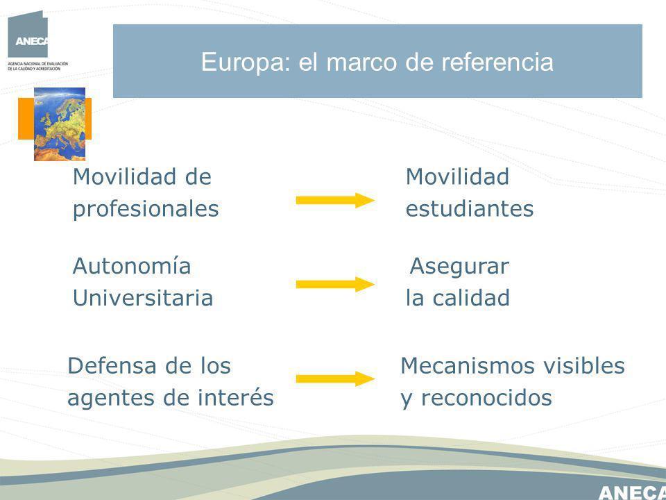 Europa: el marco de referencia
