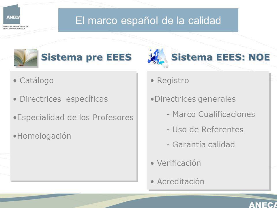 El marco español de la calidad
