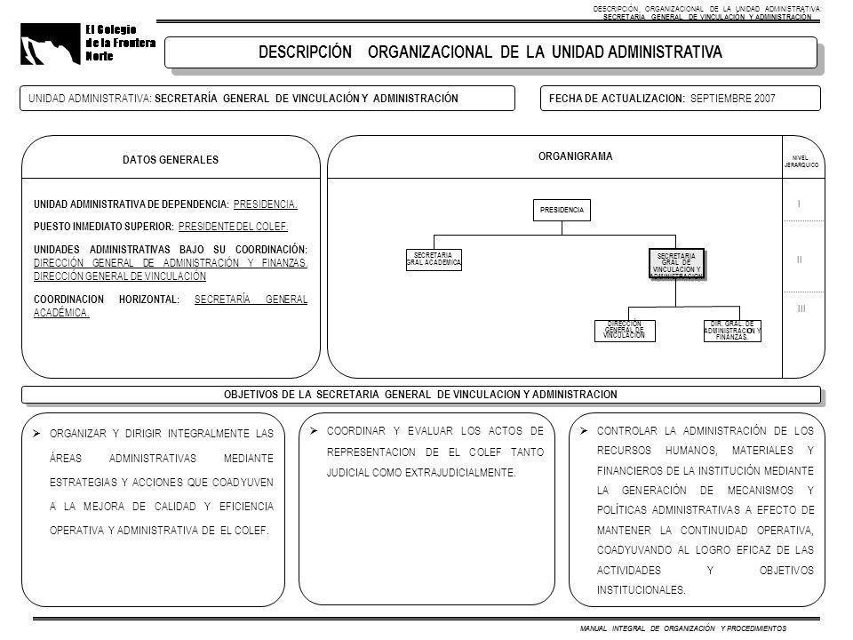 DESCRIPCIÓN ORGANIZACIONAL DE LA UNIDAD ADMINISTRATIVA