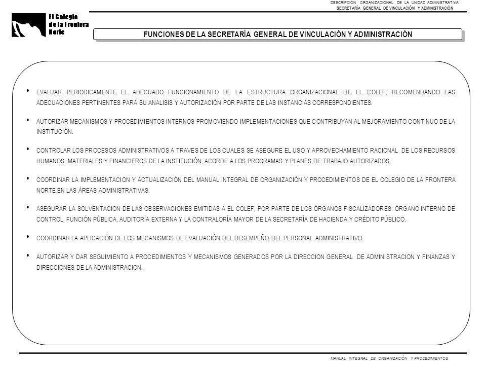 SECRETARÍA GENERAL DE VINCULACIÓN Y ADMINISTRACIÓN