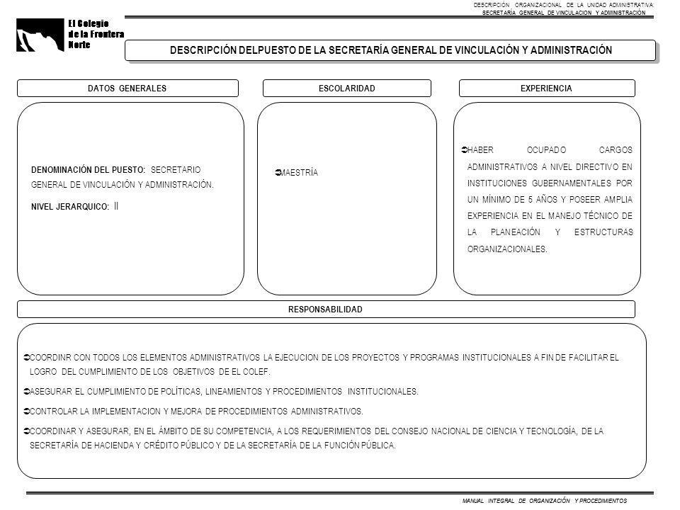 SECRETARÍA GENERAL DE VINCULACION Y ADMINISTRACIÓN
