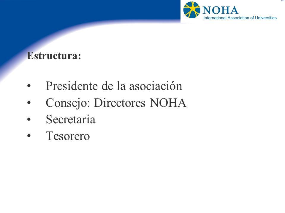 Presidente de la asociación Consejo: Directores NOHA Secretaria