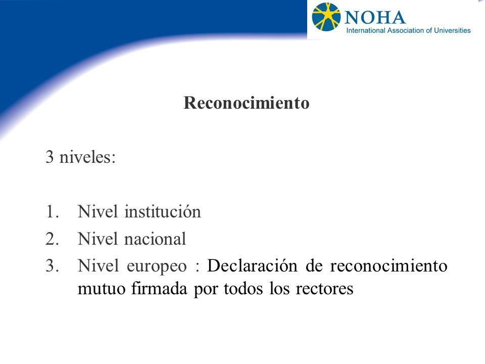Reconocimiento 3 niveles: Nivel institución. Nivel nacional.