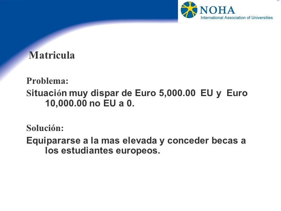 Matricula Problema: Situación muy dispar de Euro 5,000.00 EU y Euro 10,000.00 no EU a 0. Solución: