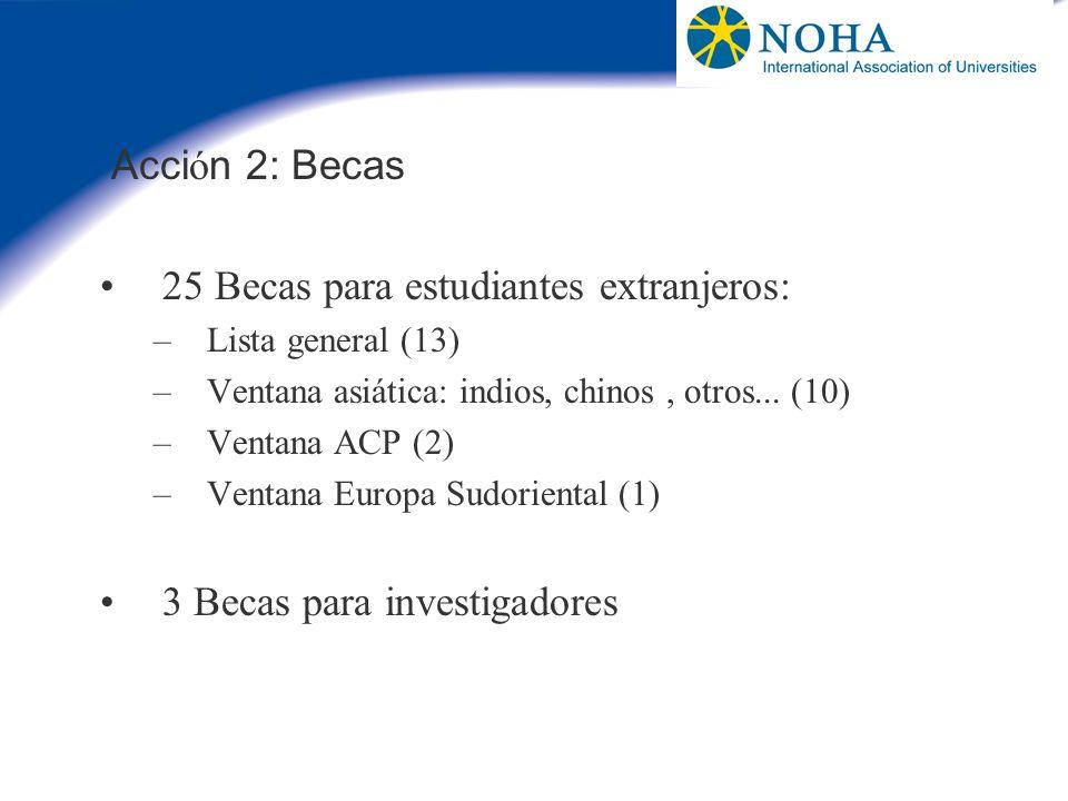 25 Becas para estudiantes extranjeros: