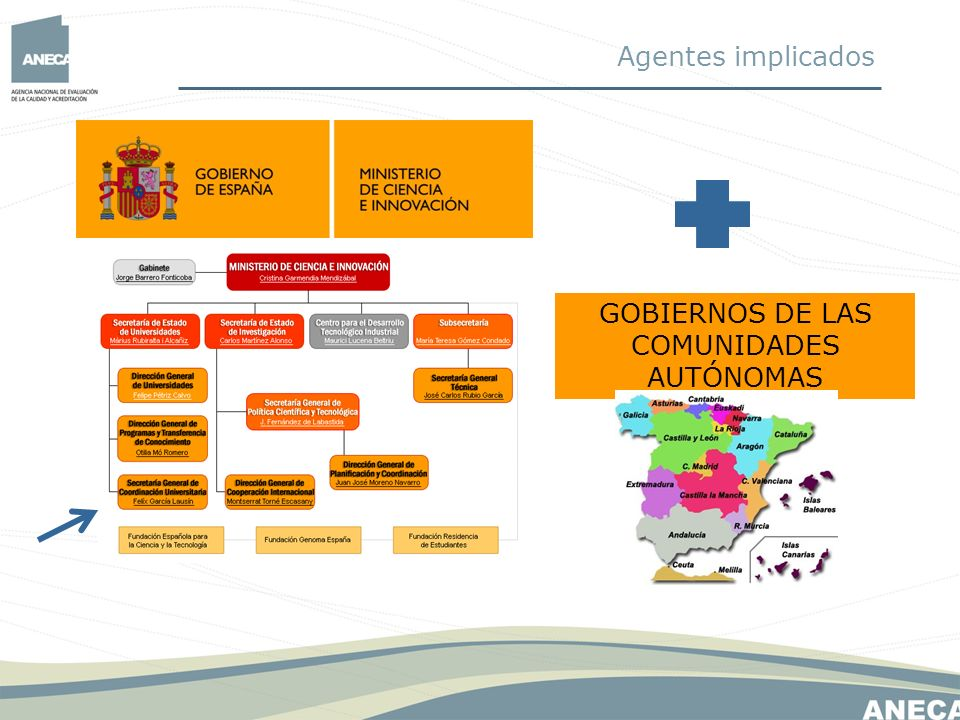 GOBIERNOS DE LAS COMUNIDADES AUTÓNOMAS