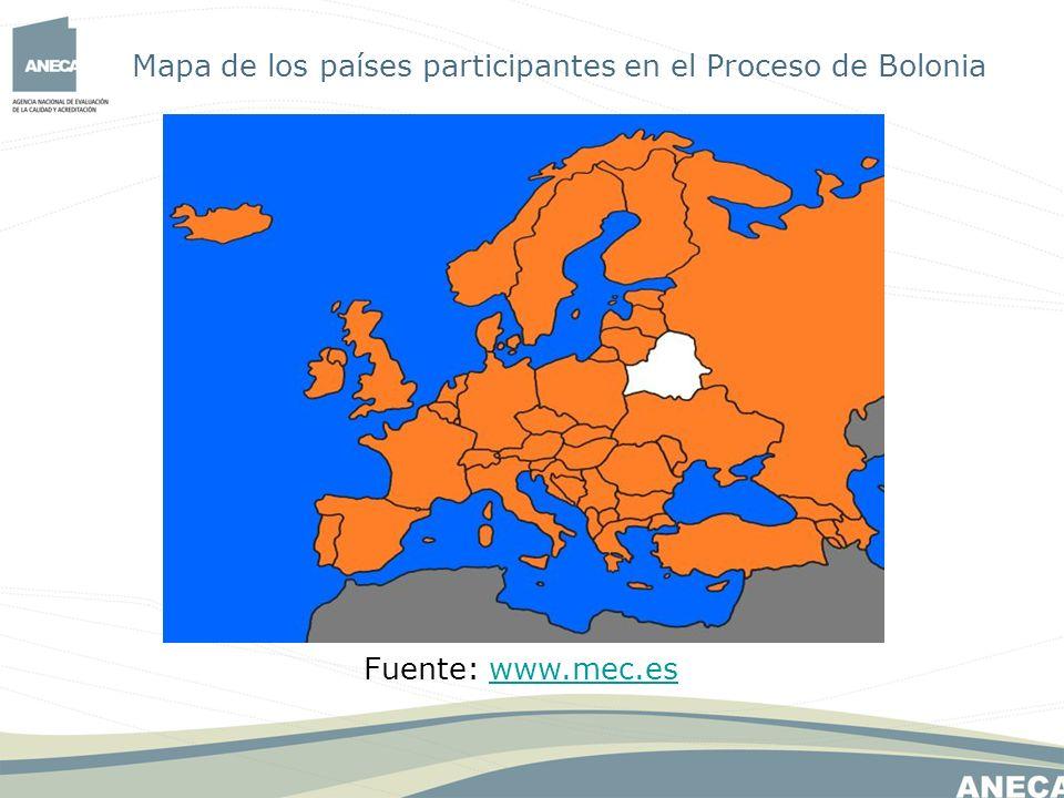 Mapa de los países participantes en el Proceso de Bolonia