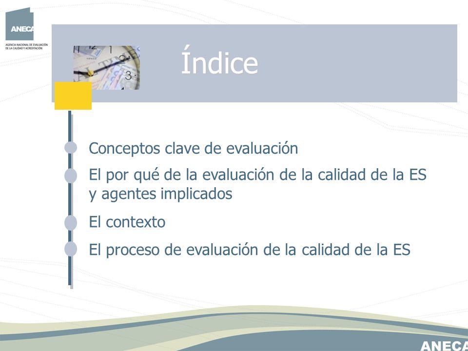 Índice Conceptos clave de evaluación