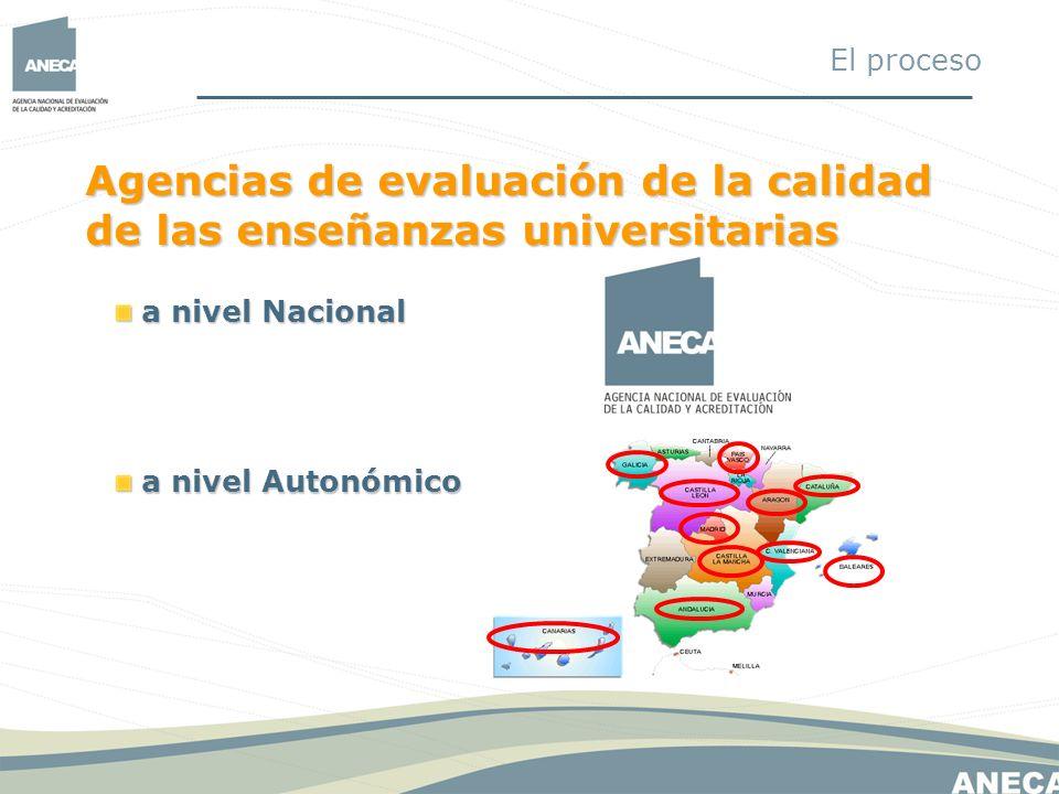 Agencias de evaluación de la calidad de las enseñanzas universitarias