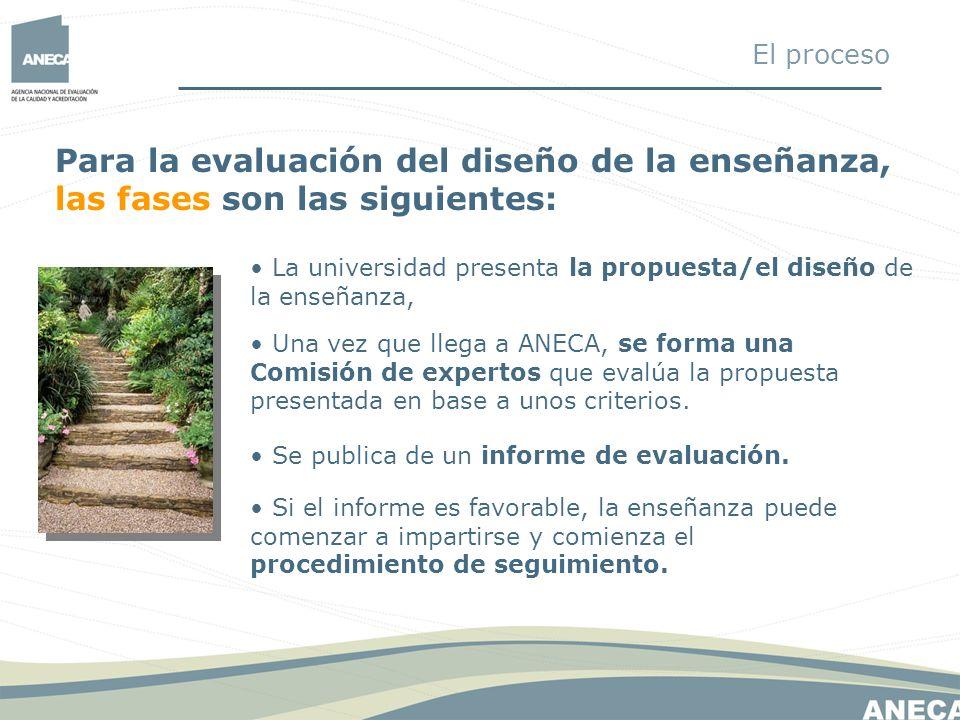El proceso Para la evaluación del diseño de la enseñanza, las fases son las siguientes: