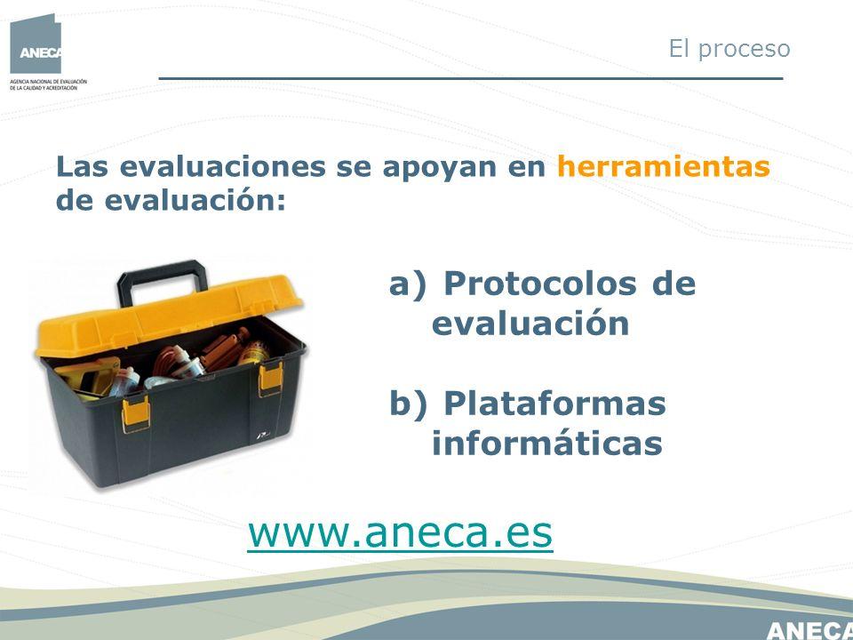 www.aneca.es Protocolos de evaluación Plataformas informáticas