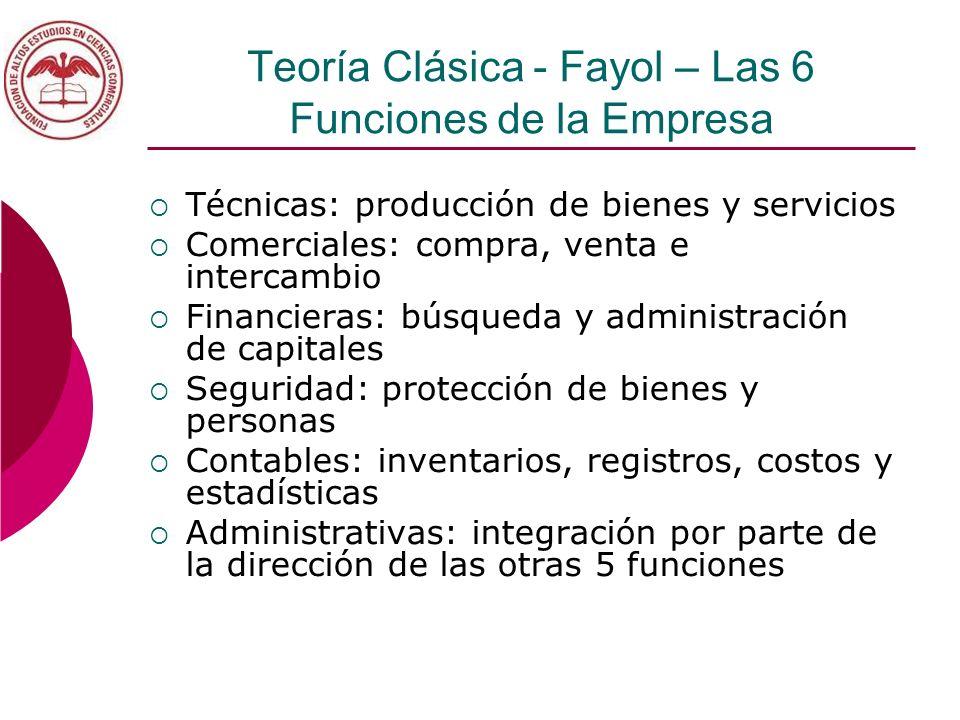 Teoría Clásica - Fayol – Las 6 Funciones de la Empresa