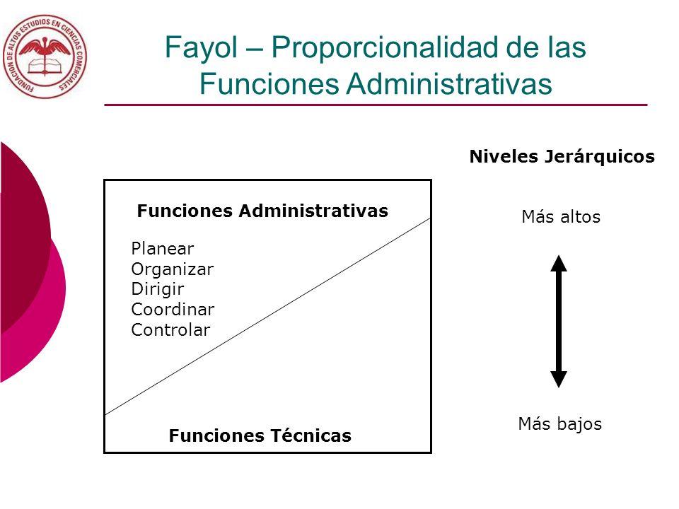 Fayol – Proporcionalidad de las Funciones Administrativas