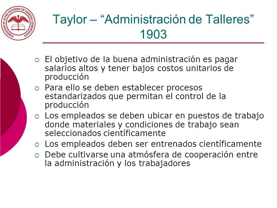 Taylor – Administración de Talleres 1903