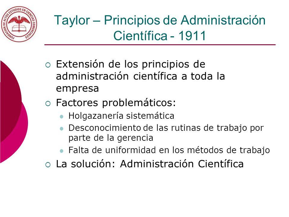 Taylor – Principios de Administración Científica - 1911