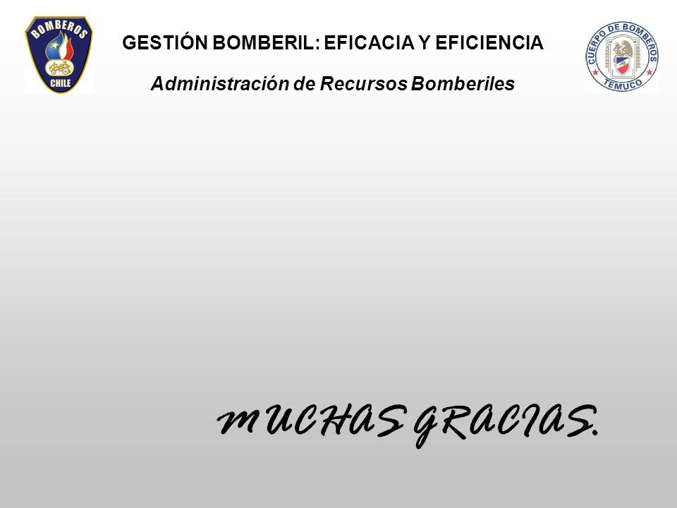 GESTIÓN BOMBERIL: EFICACIA Y EFICIENCIA Administración de Recursos Bomberiles