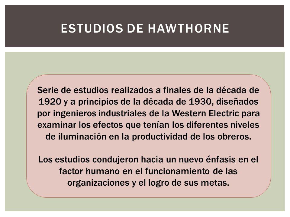 Estudios de Hawthorne