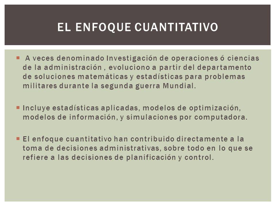 El enfoque cuantitativo