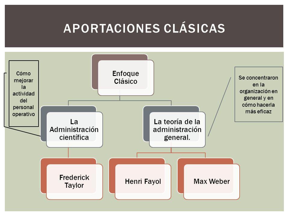 Aportaciones clásicas