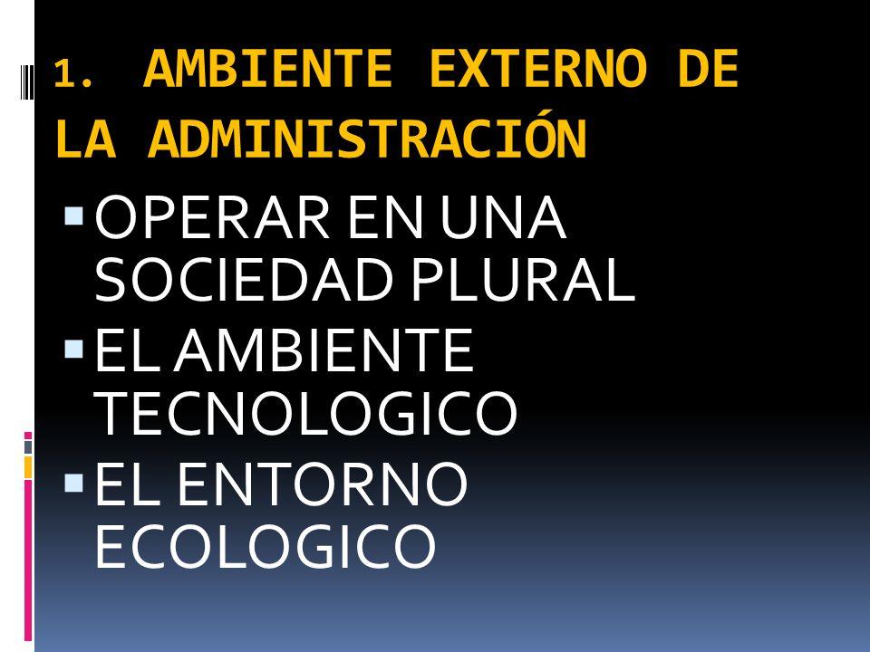 1. AMBIENTE EXTERNO DE LA ADMINISTRACIÓN