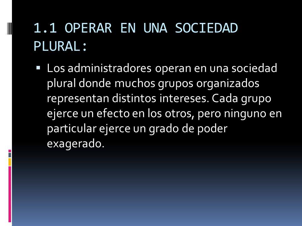 1.1 OPERAR EN UNA SOCIEDAD PLURAL:
