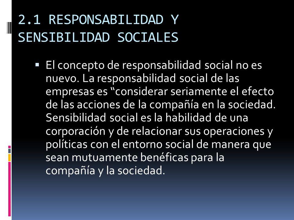 2.1 RESPONSABILIDAD Y SENSIBILIDAD SOCIALES