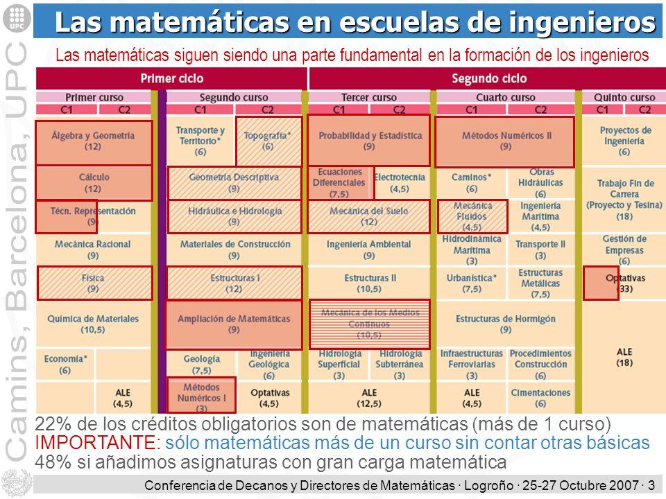Las matemáticas en escuelas de ingenieros