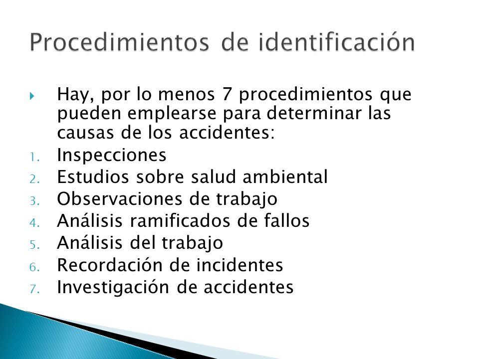Procedimientos de identificación