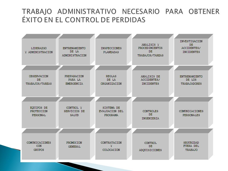 TRABAJO ADMINISTRATIVO NECESARIO PARA OBTENER ÉXITO EN EL CONTROL DE PERDIDAS