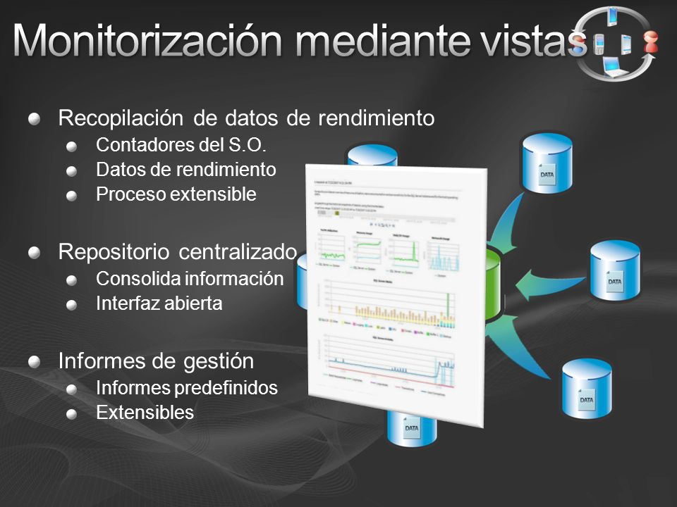 Monitorización mediante vistas