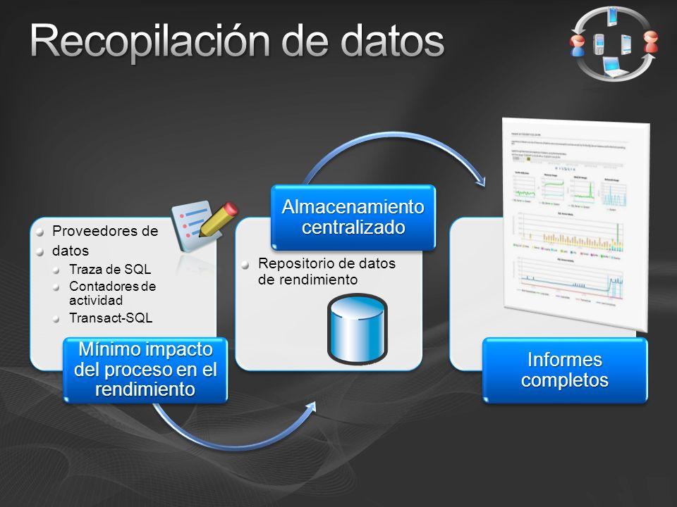 Recopilación de datos Almacenamiento centralizado