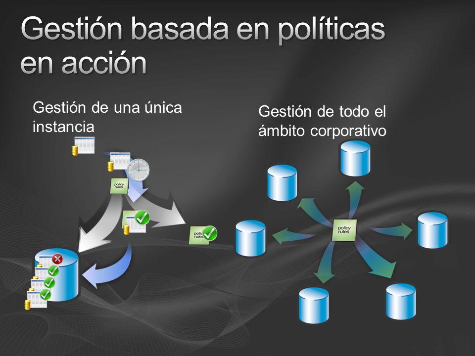 Gestión basada en políticas en acción